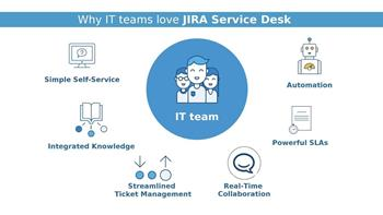 Jira Service Desk - Applications